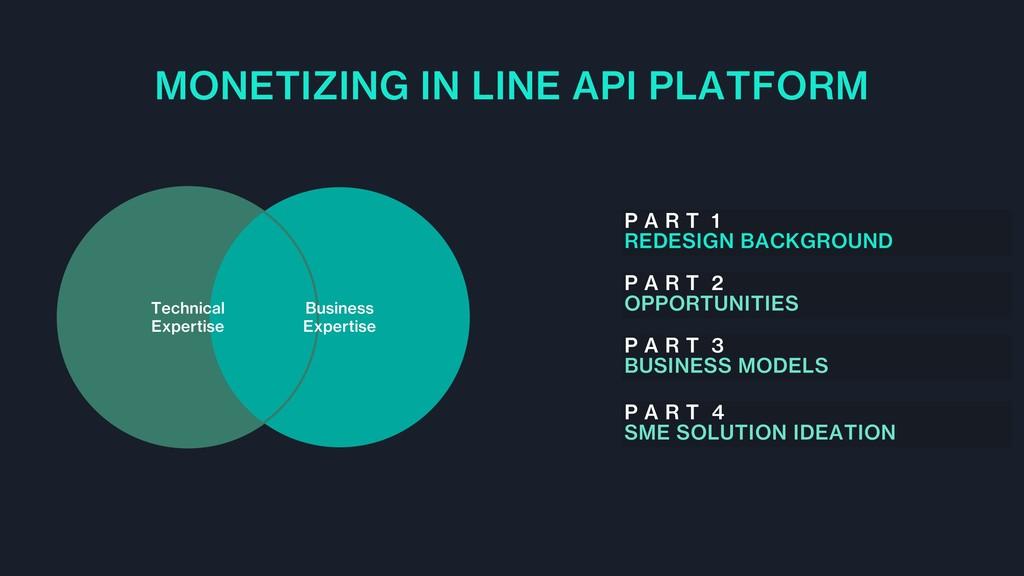 MONETIZING IN LINE API PLATFORM Technical Exper...