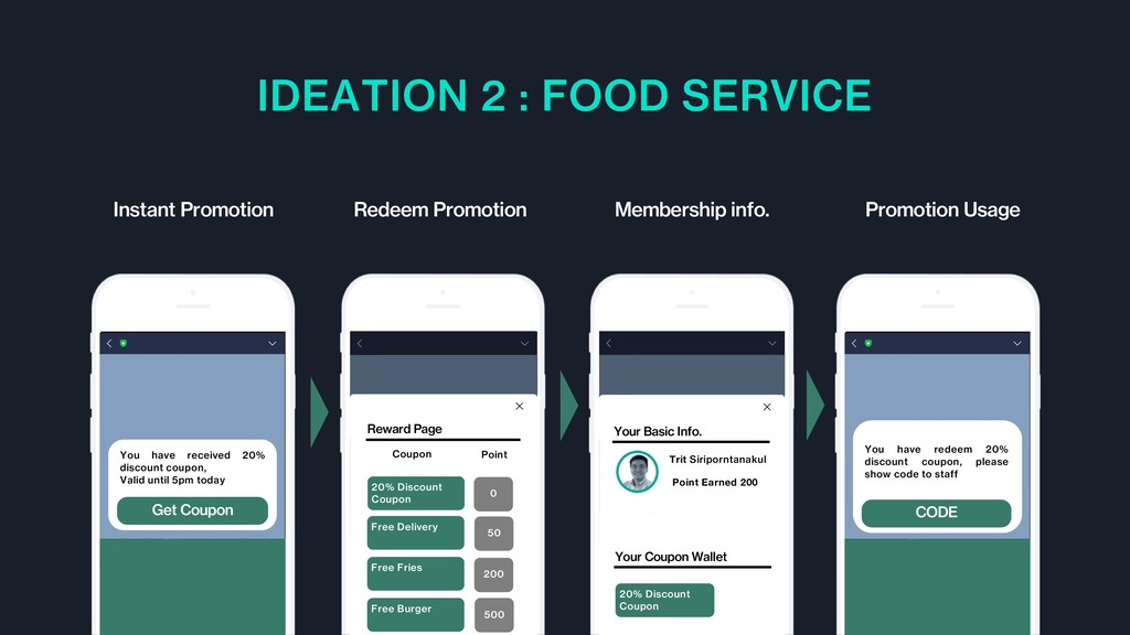IDEATION 2 : FOOD SERVICE Instant Promotion Red...