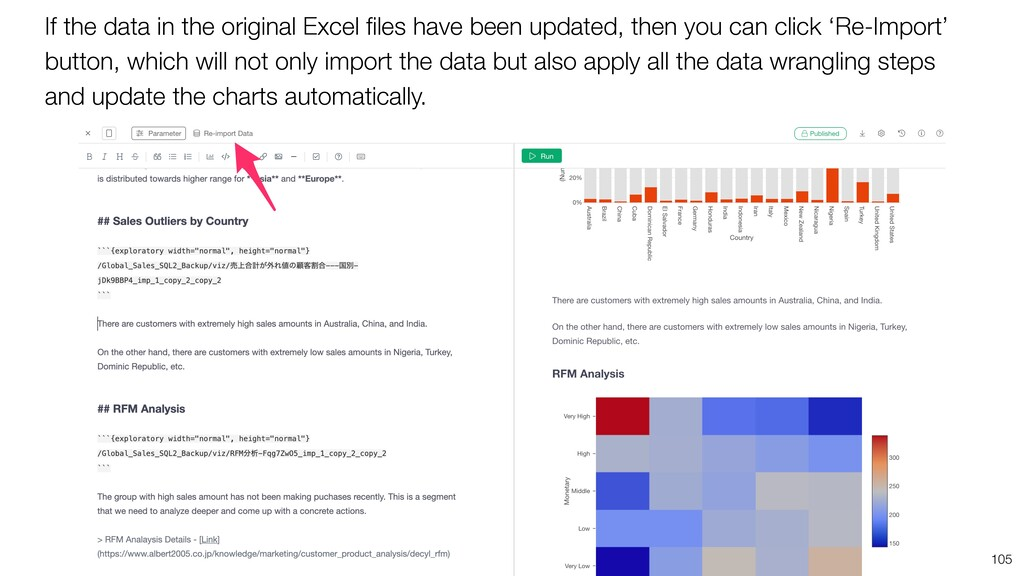 If the data in the original Excel files have bee...