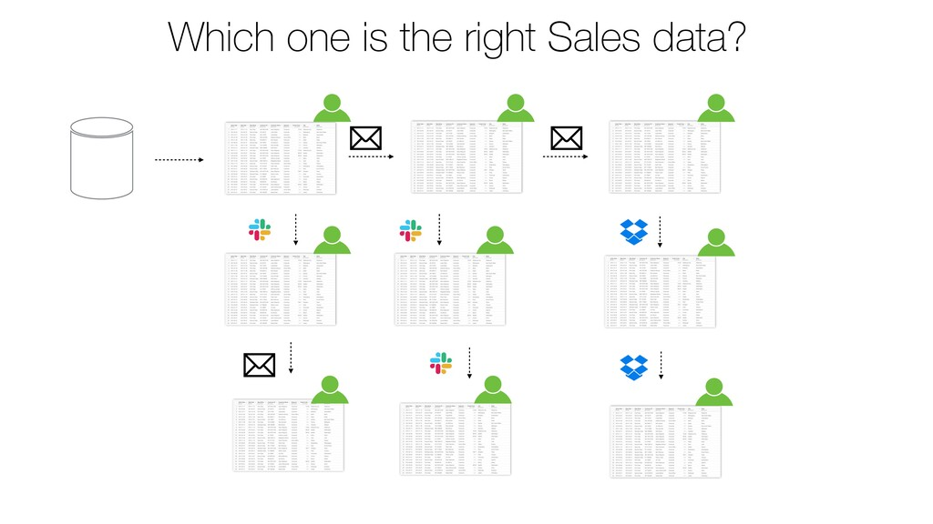 Which one is the right Sales data?