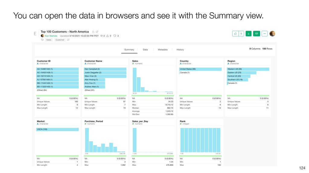 You can open the data in browsers and see it wi...