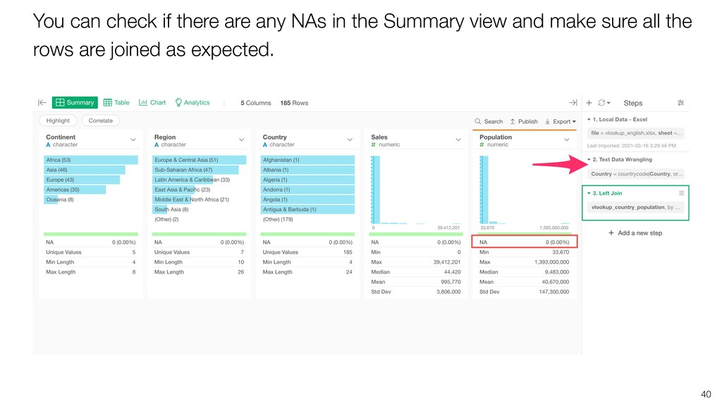 You can check if there are any NAs in the Summa...