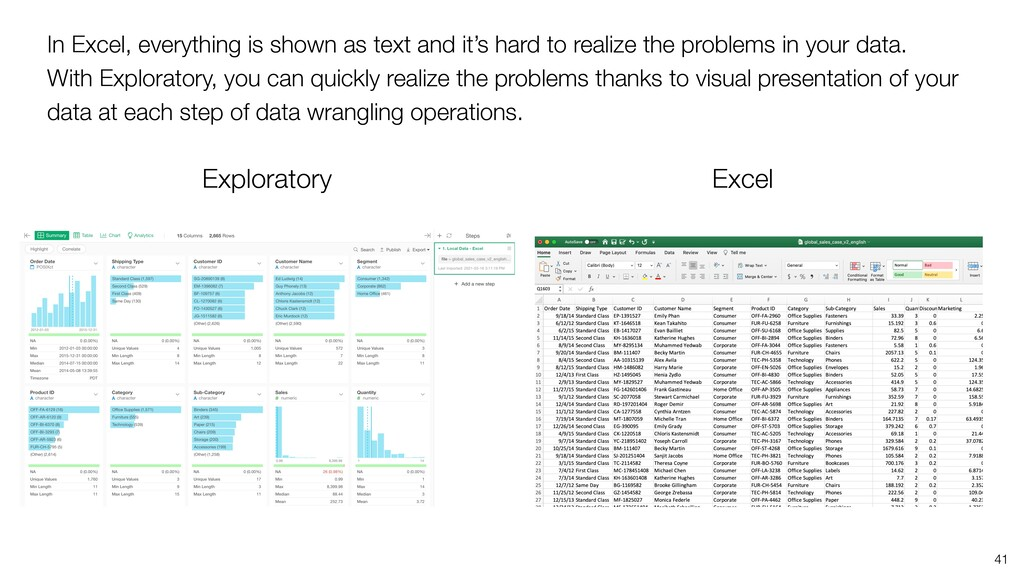 In Excel, everything is shown as text and it's ...