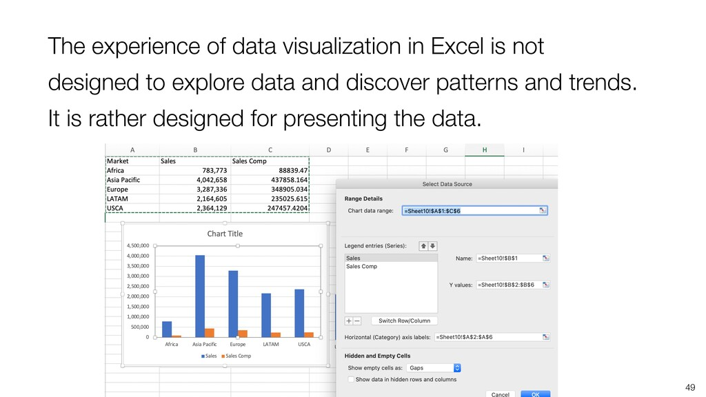 49 The experience of data visualization in Exce...