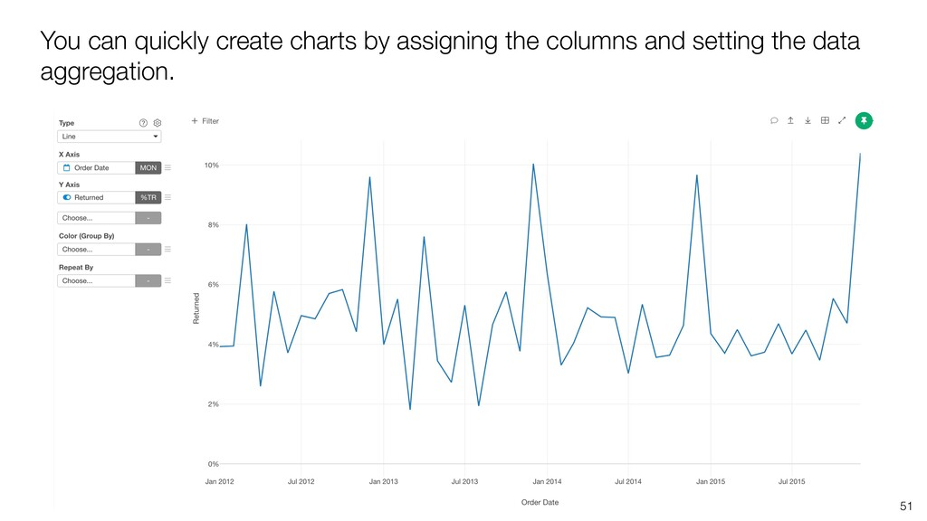 You can quickly create charts by assigning the ...