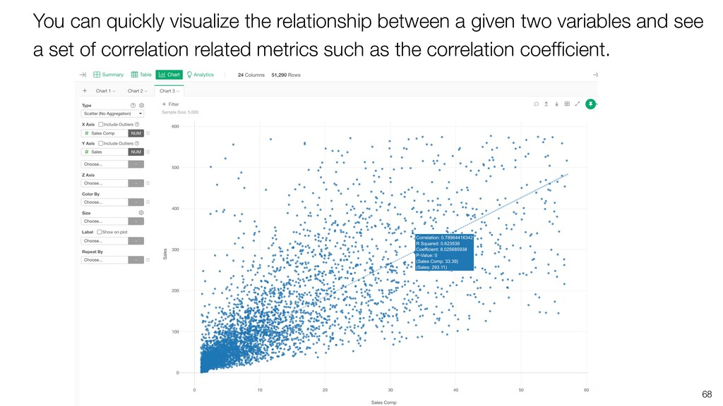 You can quickly visualize the relationship betw...