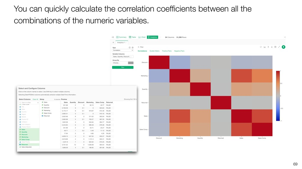 You can quickly calculate the correlation coeffi...