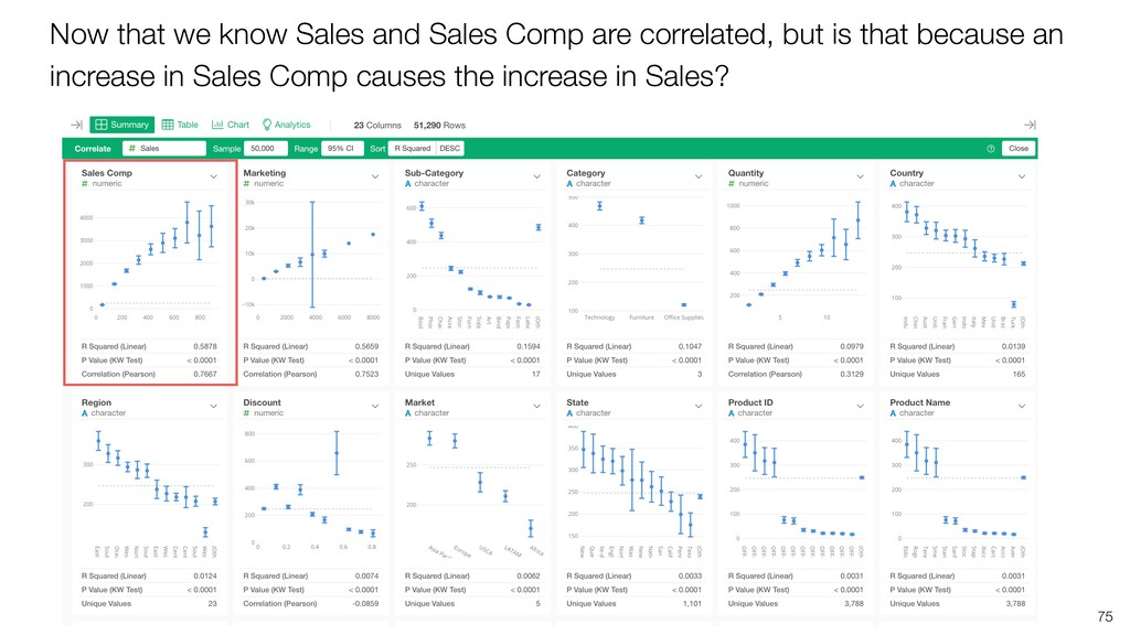 Now that we know Sales and Sales Comp are corre...