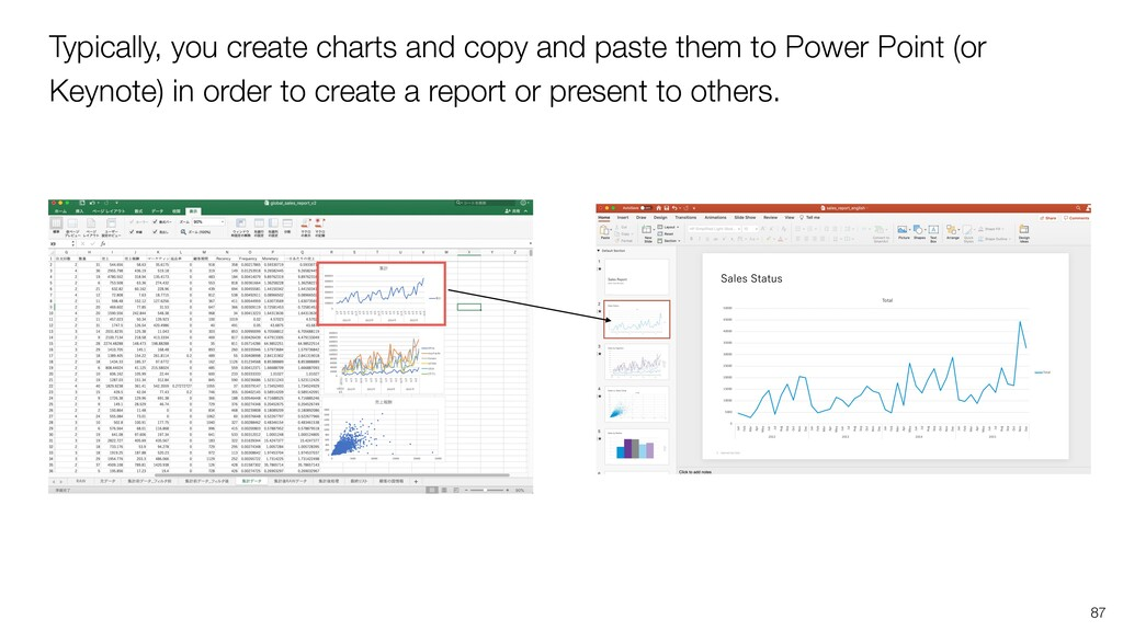 Typically, you create charts and copy and paste...