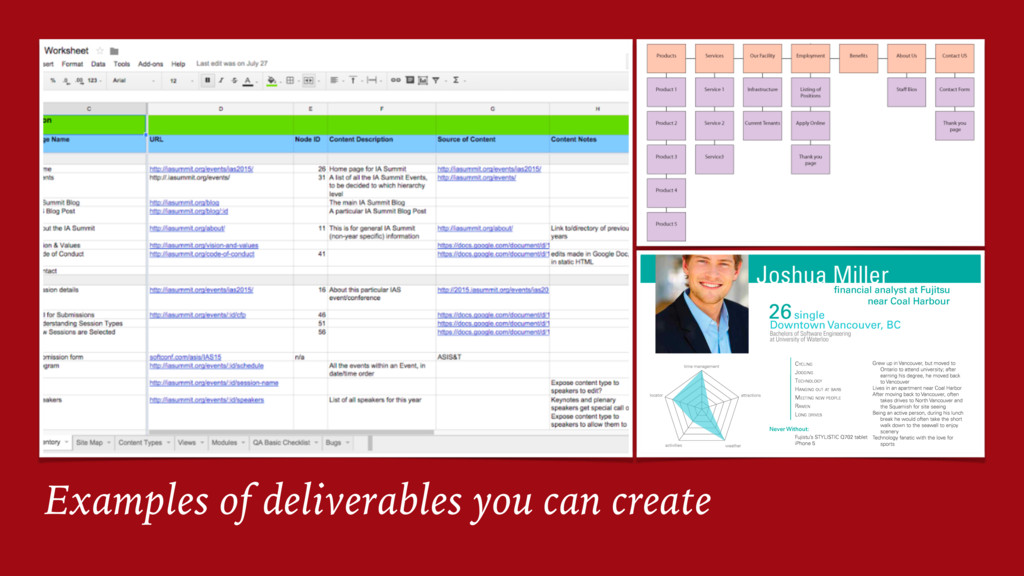Examples of deliverables you can create