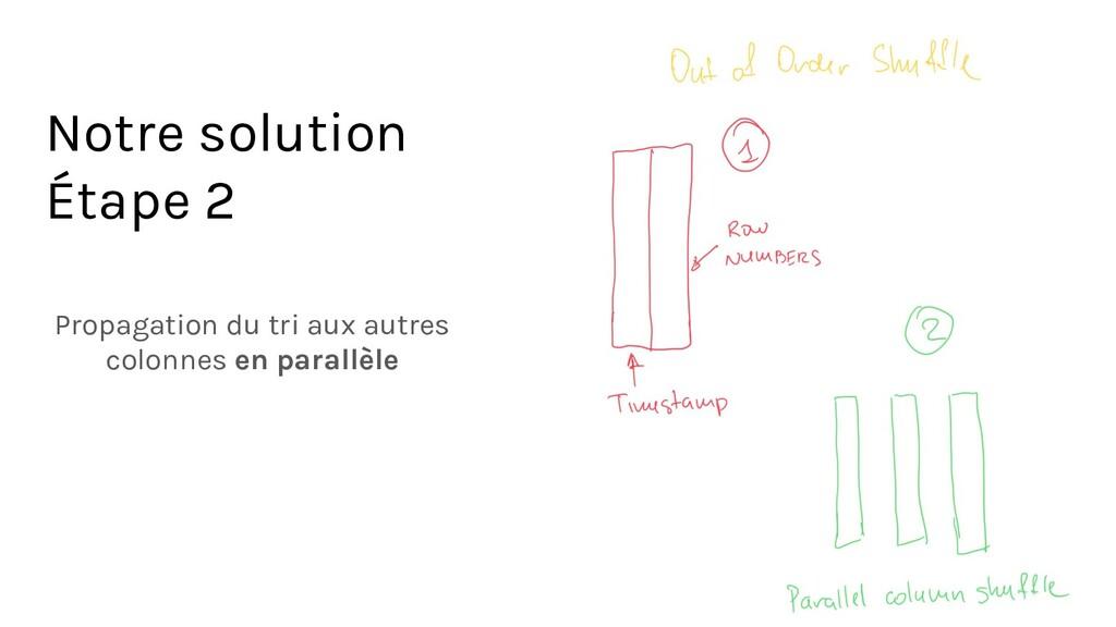 Notre solution Étape 2 Propagation du tri aux a...