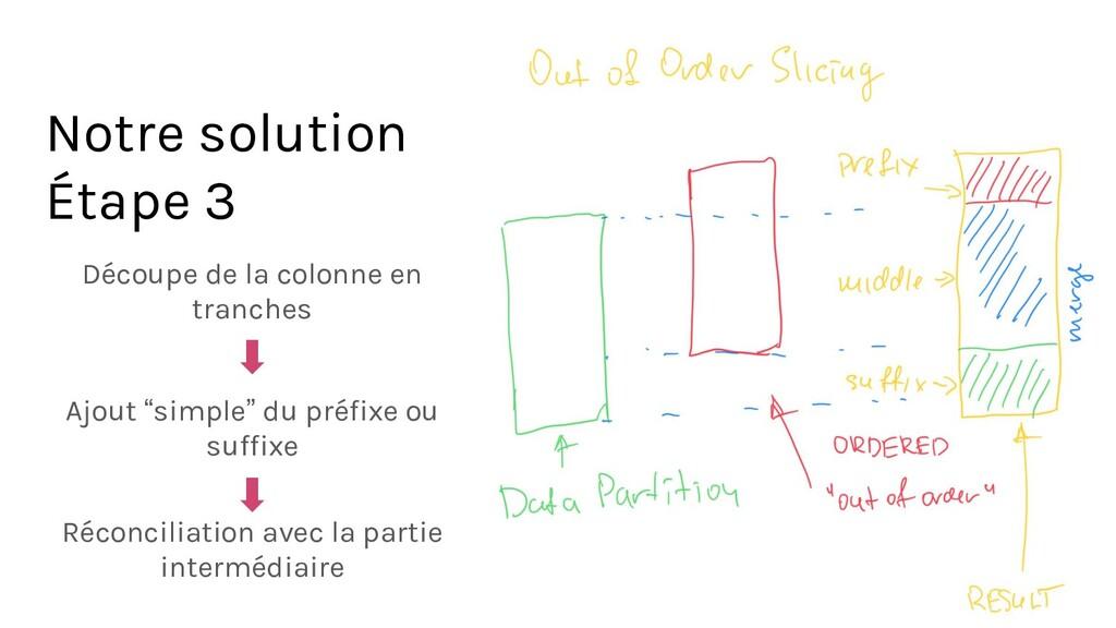 Notre solution Étape 3 Découpe de la colonne en...