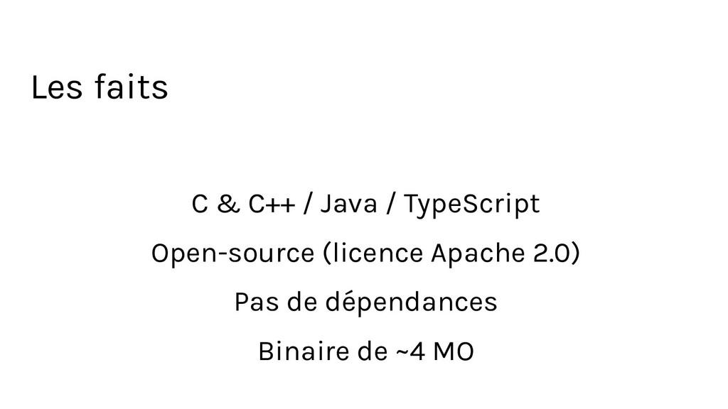 Les faits C & C++ / Java / TypeScript Open-sour...