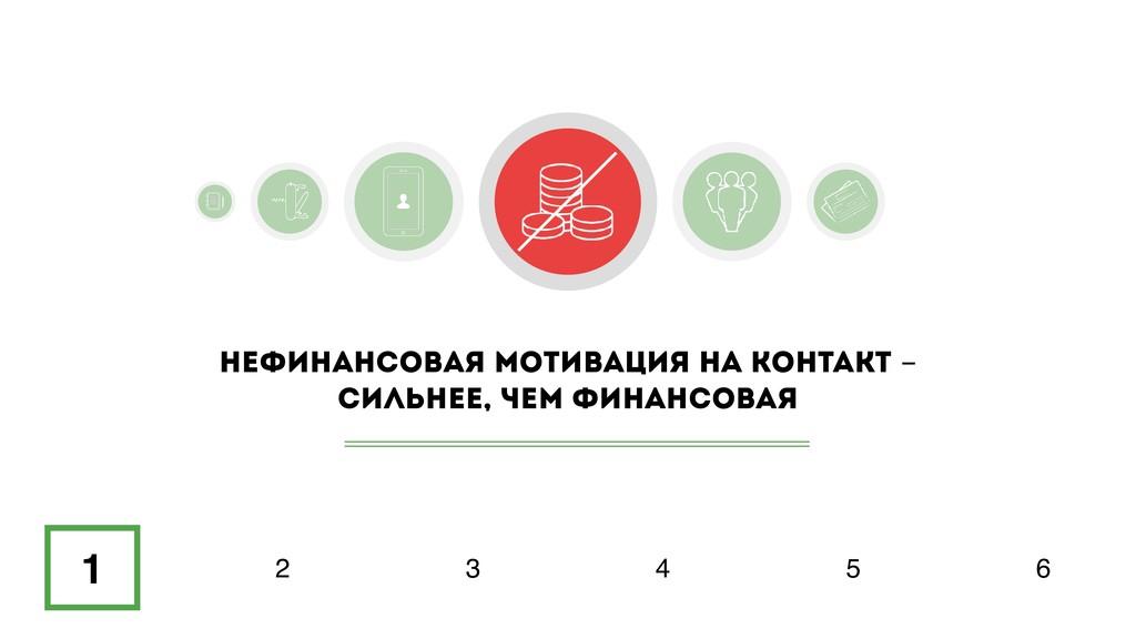1 2 3 4 5 6 нефинансовая мотивация на контакт -...
