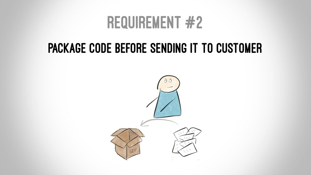 REQUIREMENT #2 PACKAGE CODE BEFORE SENDING IT T...