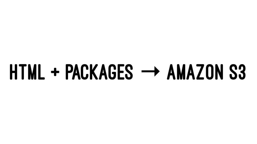 HTML + PACKAGES → AMAZON S3