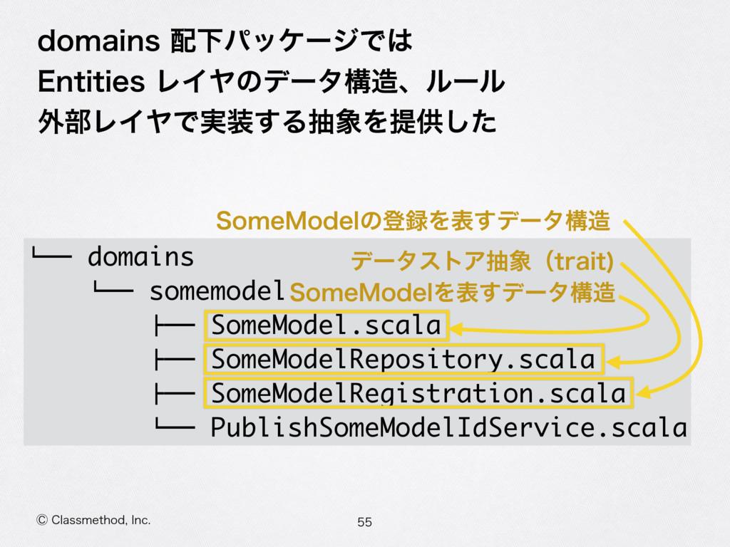 "⡥$MBTTNFUIPE*OD !"""" domains !"""" somemode..."