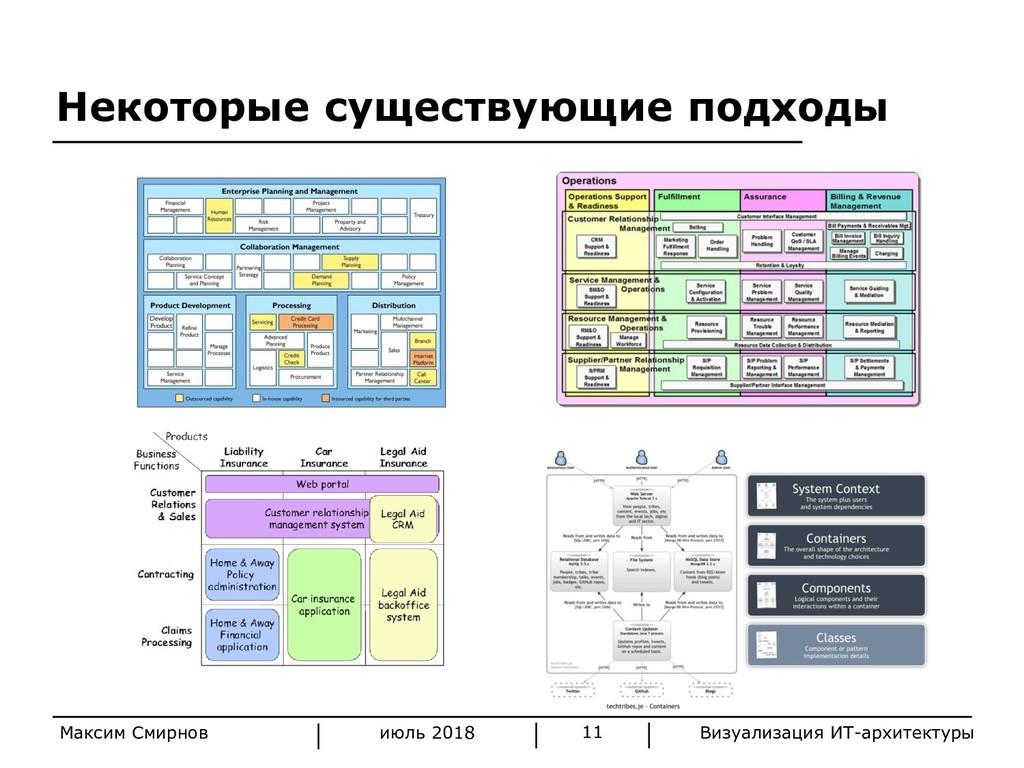 Визуализация ИТ-архитектуры Максим Смирнов июль...