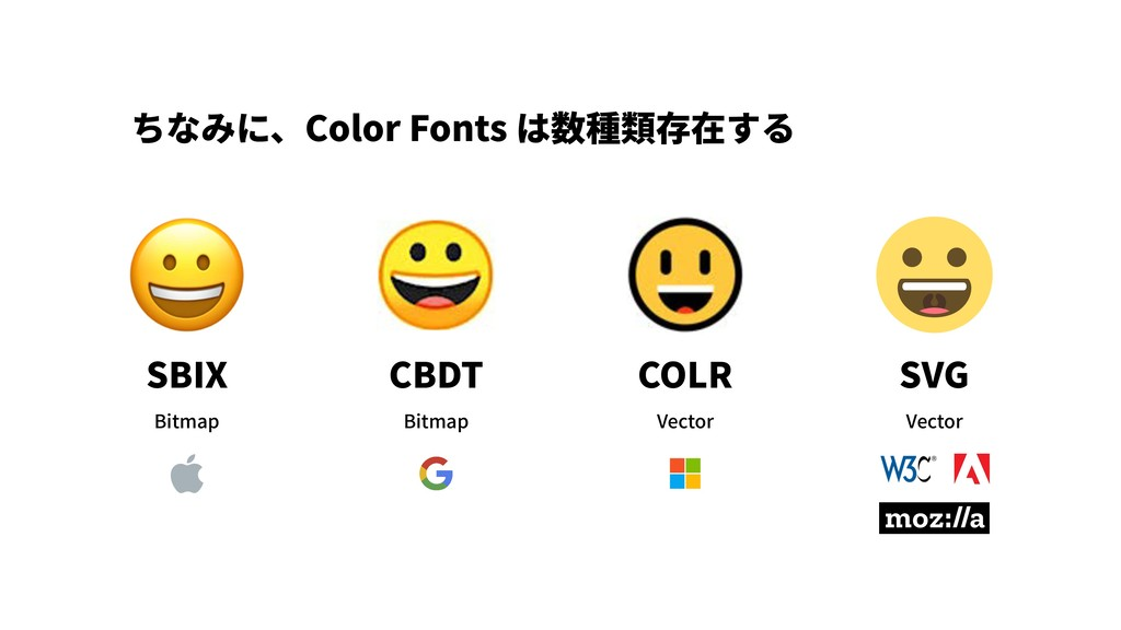 ちなみに、Color Fonts は数種類存在する SVG COLR CBDT SBIX Ve...