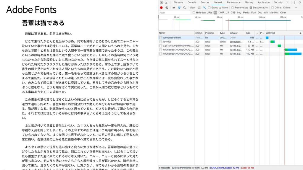Adobe Fonts