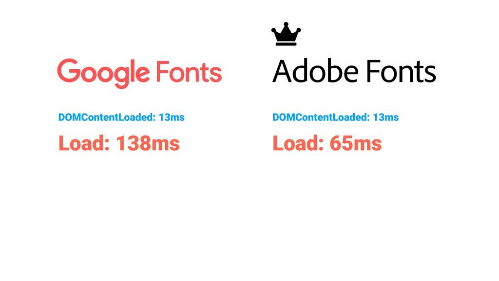 Load: 138ms Load: 65ms Adobe Fonts DOMContentLo...