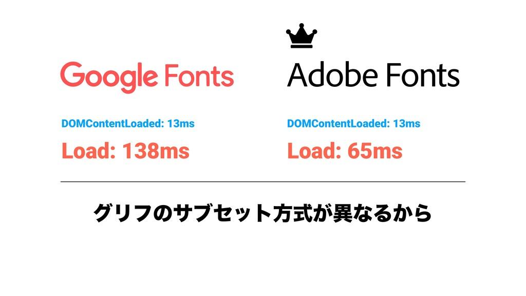 Adobe Fonts άϦϑͷαϒηοτํ͕ࣜҟͳΔ͔Β Load: 138ms Load:...