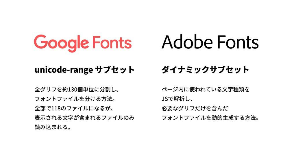 Adobe Fonts unicode-range サブセット ダイナミックサブセット 全グリ...