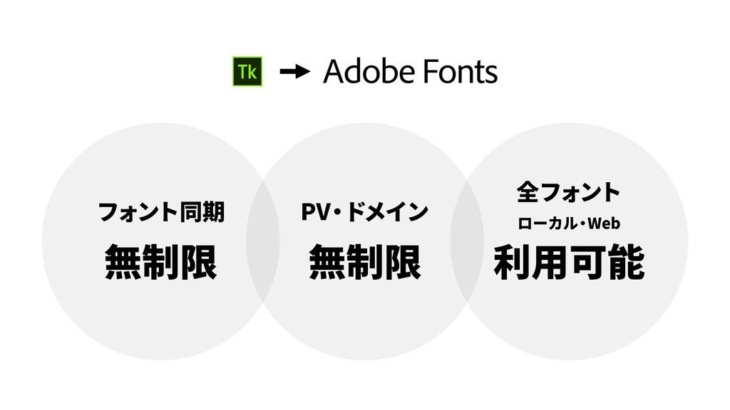 PV ・ ドメイン ローカル・Web フォント同期 無制限 無制限 全フォント 利⽤可能 Ad...
