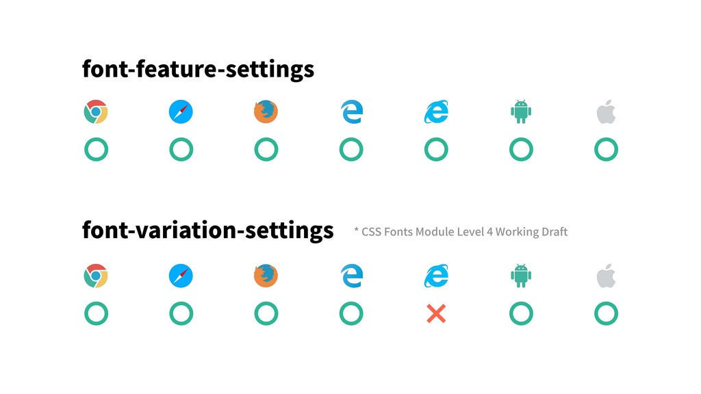 font-feature-settings font-variation-settings *...