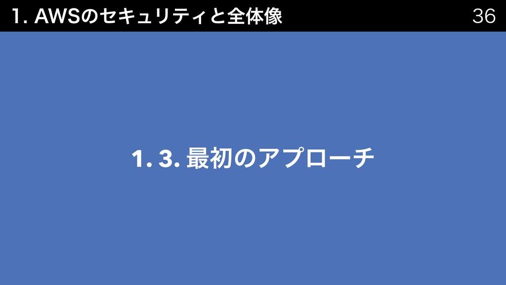 """""""84ͷηΩϡϦςΟͱશମ૾   1. 3. ࠷ॳͷΞϓϩʔν"""
