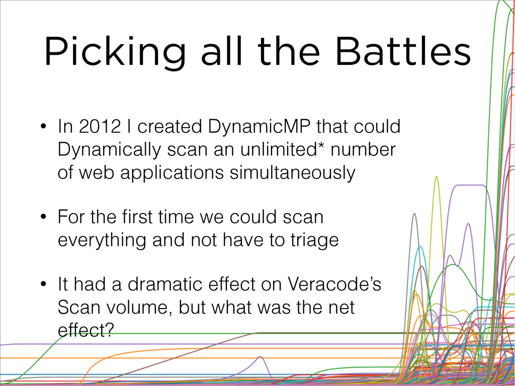 Picking all the Battles • In 2012 I created Dyn...