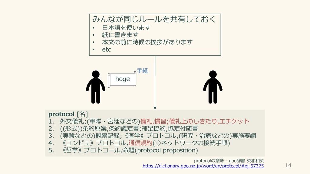 hoge みんなが同じルールを共有しておく • 日本語を使います • 紙に書きます • 本文の...