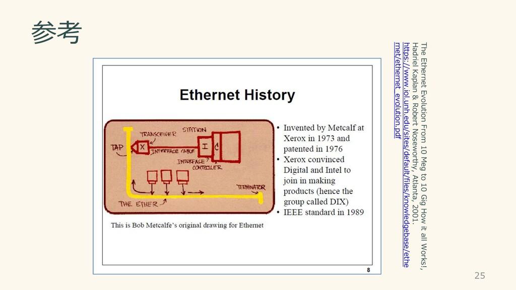 参考 The Ethernet Evolution From 10 Meg to 10 Gig...
