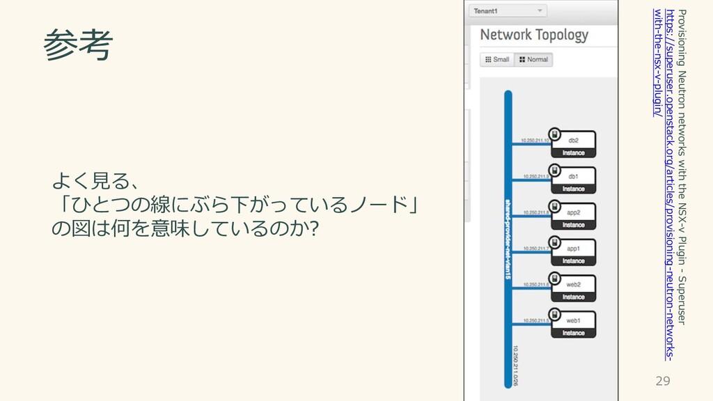 参考 29 Provisioning Neutron networks with the NS...