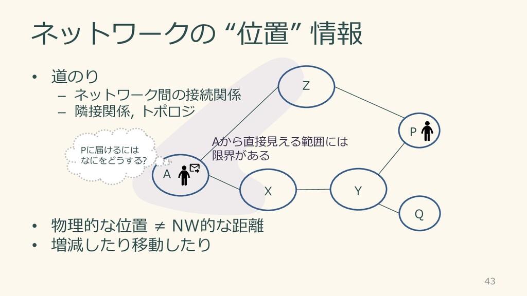 """ネットワークの """"位置"""" 情報 • 道のり – ネットワーク間の接続関係 – 隣接関係, トポ..."""