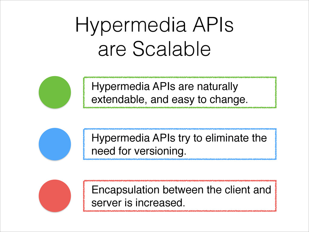 Hypermedia APIs