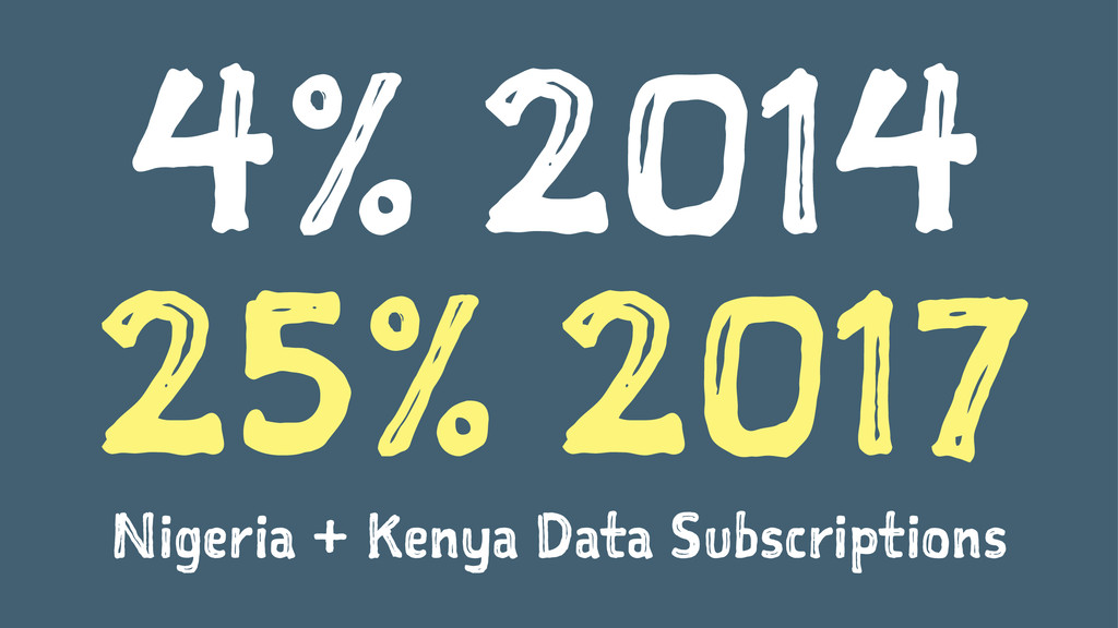 4% 2014 25% 2017 Nigeria + Kenya Data Subscript...