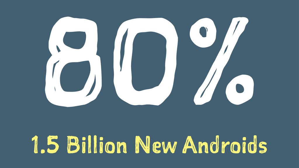 80% 1.5 Billion New Androids