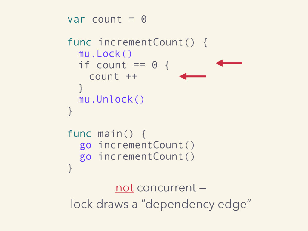 """not concurrent —  lock draws a """"dependency edg..."""
