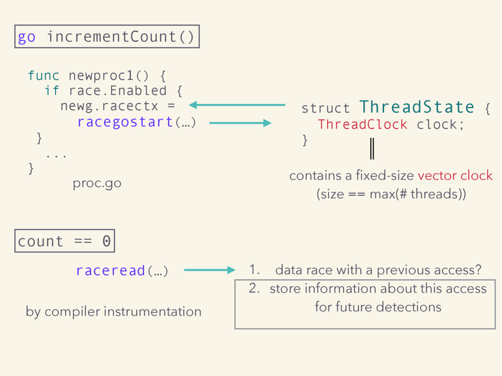 go incrementCount() struct ThreadState { Thread...