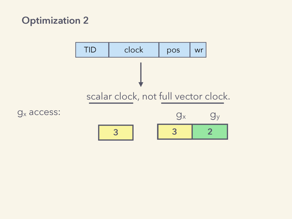 Optimization 2 TID clock pos wr scalar clock, n...