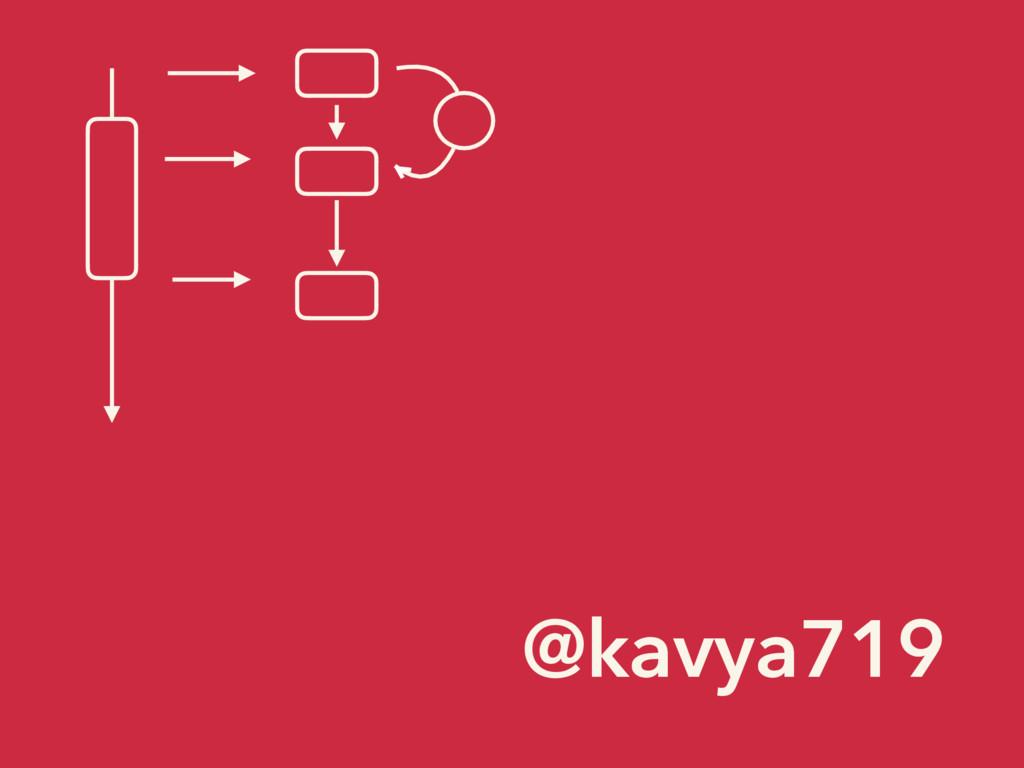 @kavya719