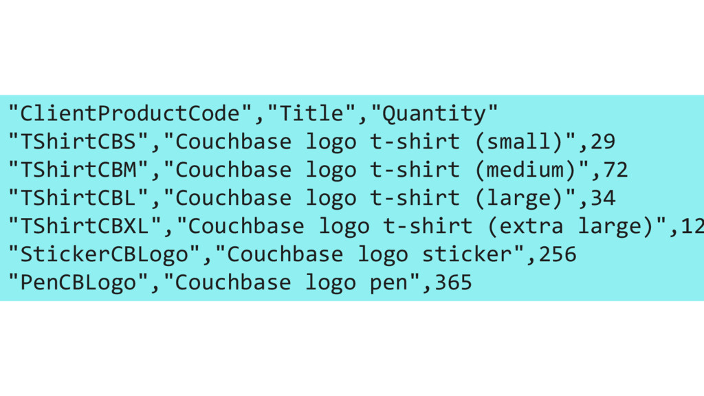 """ClientProductCode"",""Title"",""Quantity"" ""TShirtC..."