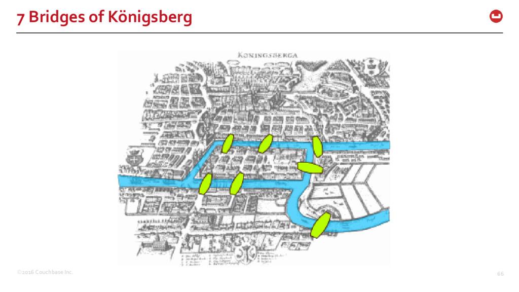 ©2016 Couchbase Inc. 66 7 Bridges of Königsberg