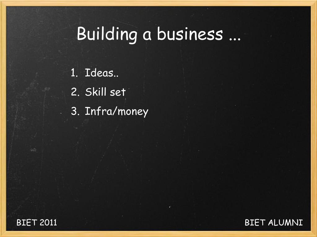 Building a business ... 1. Ideas.. 2. Skill set...