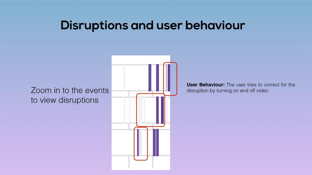 Disruptions and user behaviour User Behaviour: ...