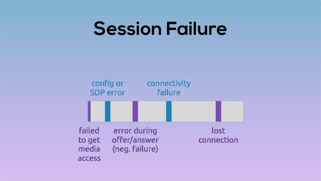 Session Failure