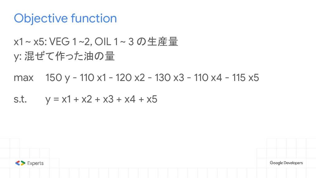Objective function x1 ~ x5: VEG 1 ~2, OIL 1 ~ 3...