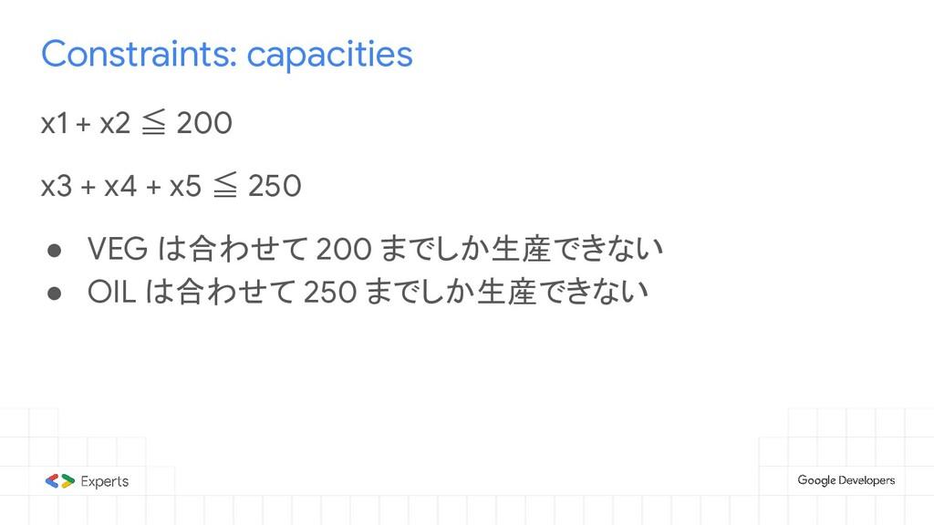 Constraints: capacities x1 + x2 ≦ 200 x3 + x4 +...