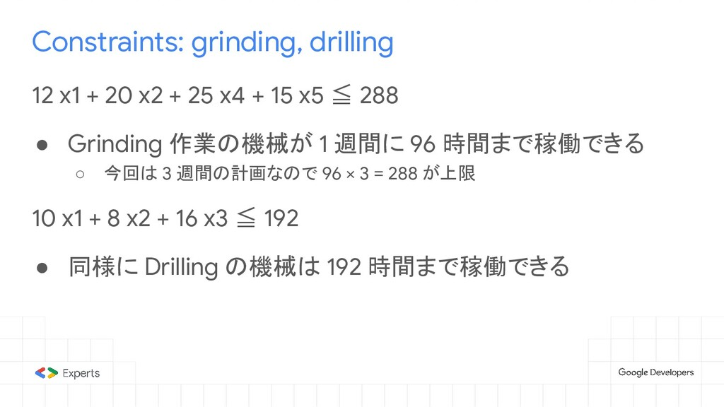 Constraints: grinding, drilling 12 x1 + 20 x2 +...
